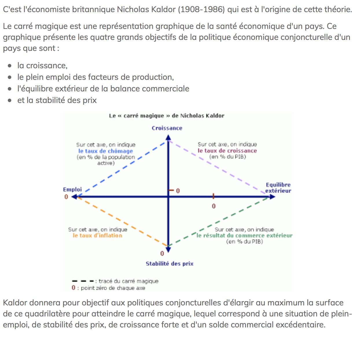Ch6 Les Politiques Economiques De L Etat Decouvrir Qvgdm Economie Gestion J Apprends Differemment